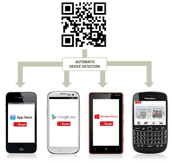 Application qr code