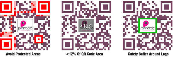 Add A Logo To A QR Code