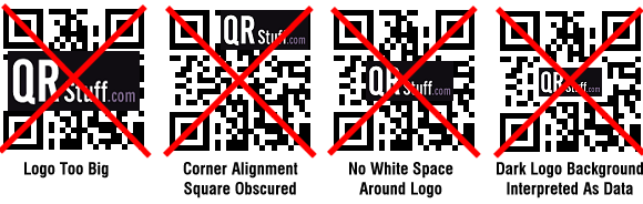 Things Not To Do When Putting An Image Into A QR Code