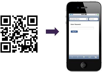 Password Protected QR Codes - QRStuff com