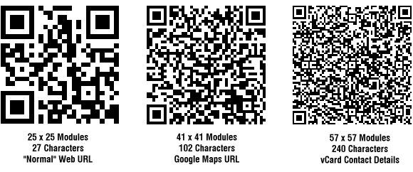 QR Code Minimum Size - QRStuff com