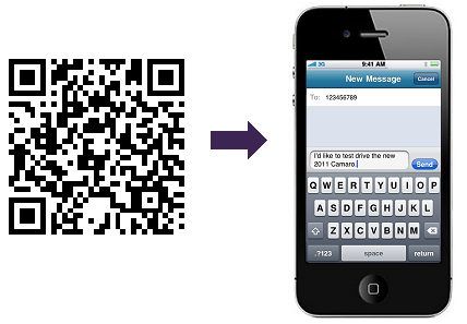 SMS Marketing With QR Codes - QRStuff com