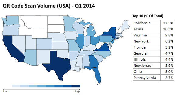 QR Code Scans (USA By State) Q1 2014